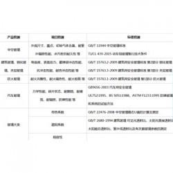 湖南省玻璃马赛克cnas报告专用、
