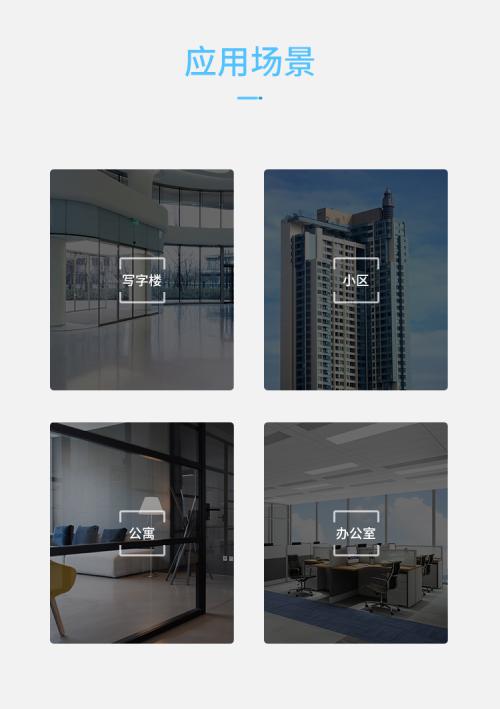 【R7-QR】二维码门禁读卡器-应用场景