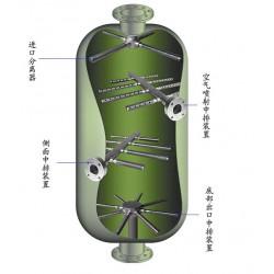 SLOT公司专业生产不锈钢绕丝中排装置